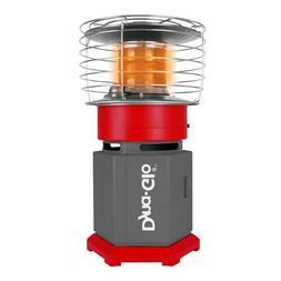 Dyna-Glo HeatAround 360 Portable Propane Heater