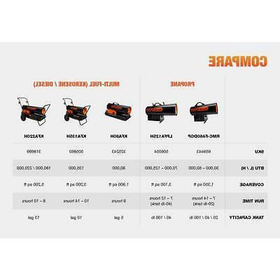 30K Dyna-Glo Forced Propane Garage