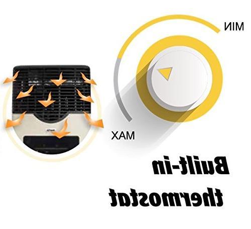 Direct thermostatic Btu, Indoor