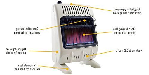 Mr. 30,000 Vent Free Flame Propane Heater, Fan