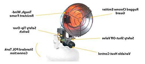 REMINGTON REM-16-TTC-O BTU Portable Tank Top Heater,