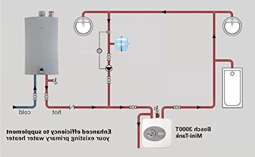 Bosch Mini-Tank Heater Tronic 3000 4-Gallon for Water - Shelf, Mounted